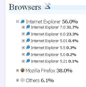 ie-distribution.PNG